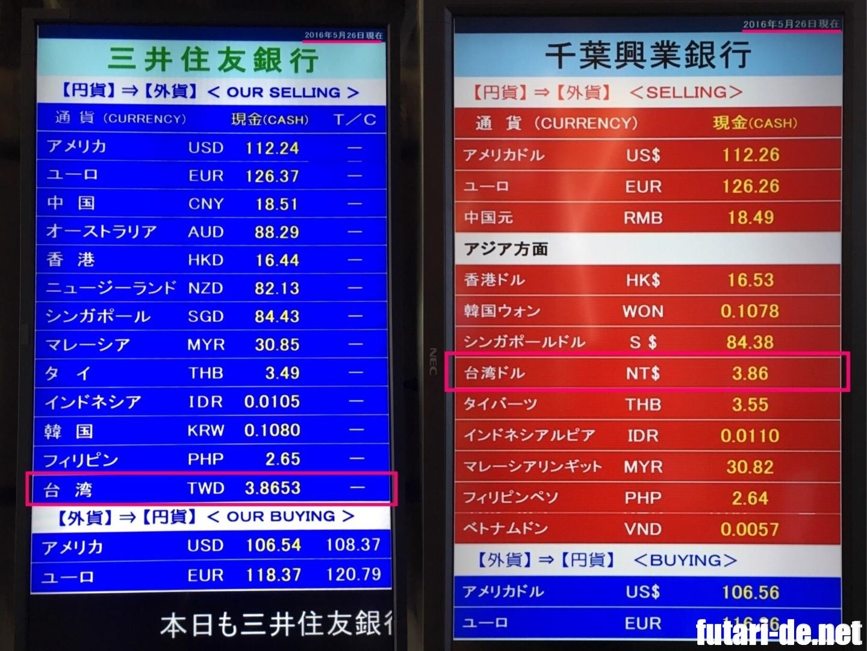 両替比較(成田空港)
