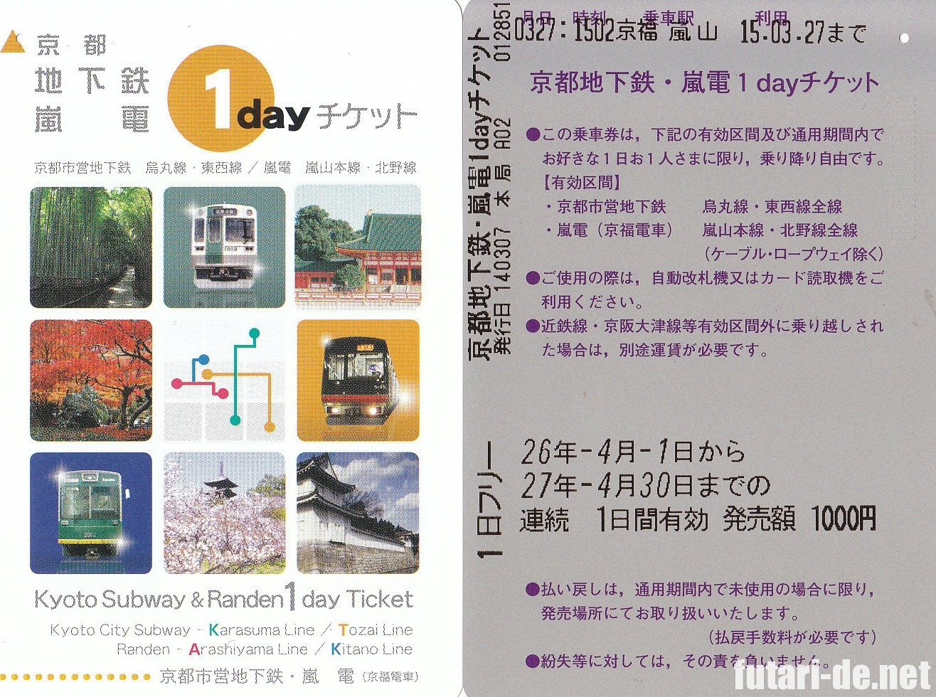 京都府 京都 京都地下鉄・嵐電1dayチケット