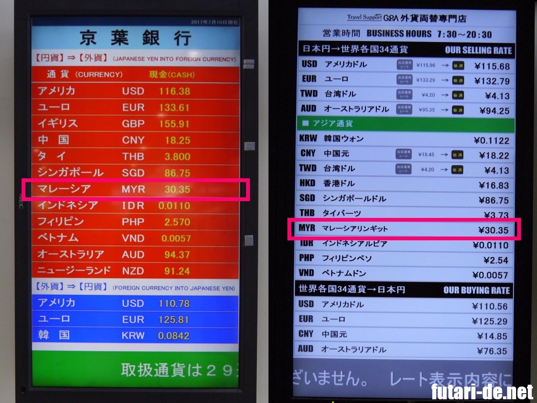 成田空港 外貨 為替レート