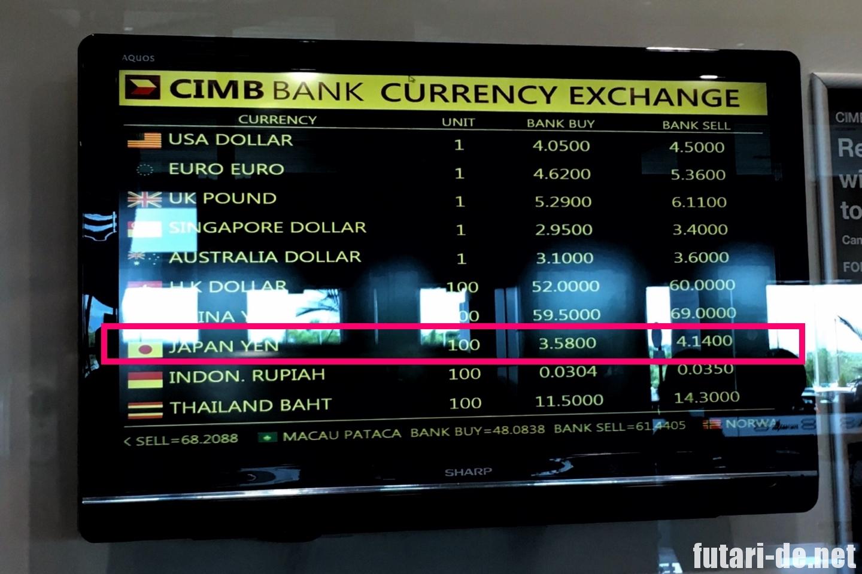 マレーシア コタキナバル国際空港 両替 CIMB BANK