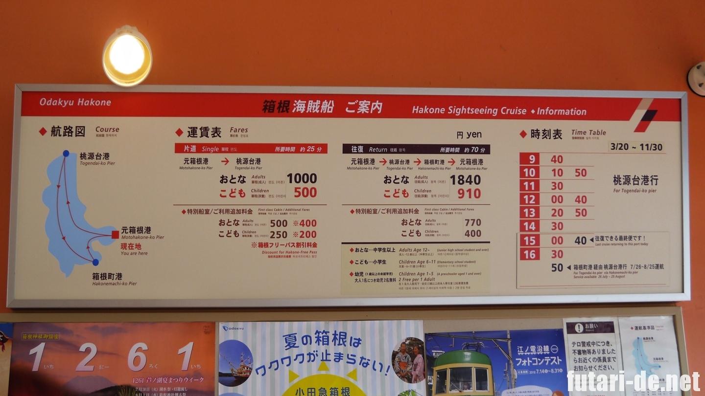 箱根 元箱根港 海賊船のりば 料金